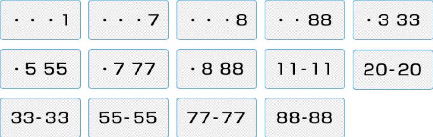 愛知県の抽選対象ナンバー